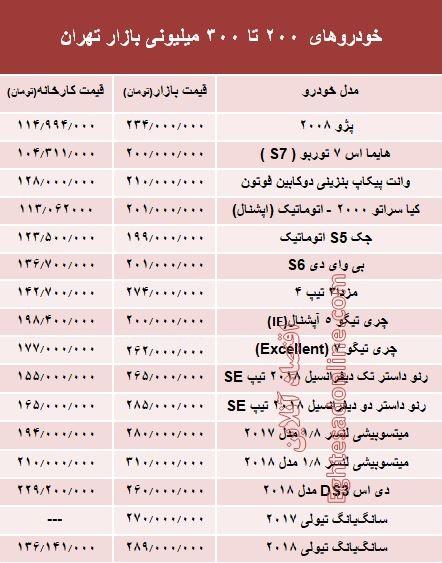 خودروهای 200 تا 300 میلیونی بازار تهران