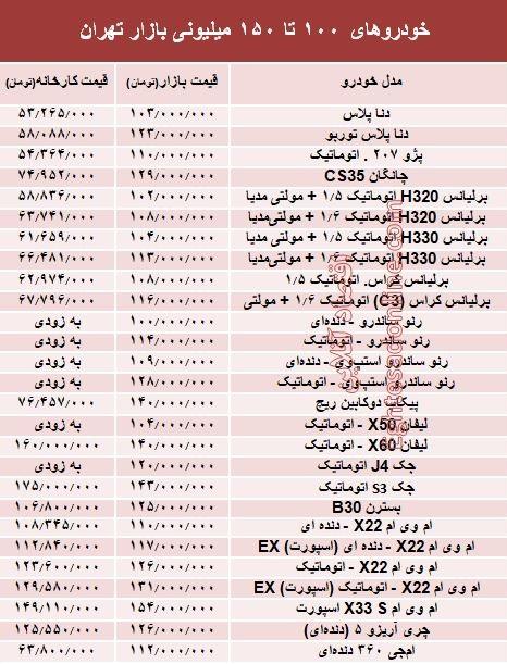 خودروهای ۱۰۰ تا ۱۵۰میلیونی بازار تهران