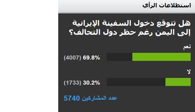 نظرسنجی جالب درباره کشتی ایرانی عازم یمن