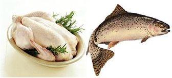 افزایش 300 تومانی نرخ مرغ گرم در بازار