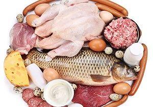 قیمت مرغ در تعطیلات پَرکشید