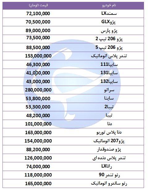 قیمت خودروهای پرفروش در ۹ مهر ۹۸ + جدول