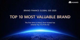 هوآوی برای اولین بار در لیست ۱۰ برند با ارزش جهان قرار گرفت