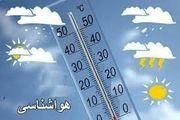 اطلاعیه مهم سازمان هواشناسی