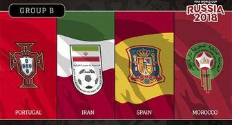 عملکرد حریفان ایران در اولین فیفادی 2018