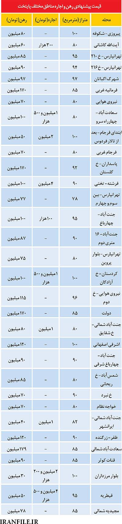 http://www.afkarnews.ir/images/docs/files/000378/nf00378985-1.jpg