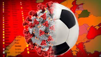 جزئیات از سرگیری لیگهای فوتبال در کشورهای اروپایی