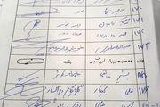 تعداد امضاهای طرح اعاده اموال نامشروع به ۱۸۰ رسید