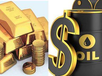 پیشبینی قیمت کالاها در سال آینده