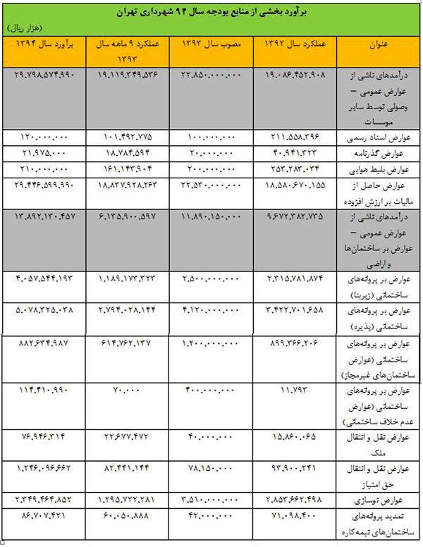 http://www.afkarnews.ir/images/docs/files/000394/nf00394469-1.jpg