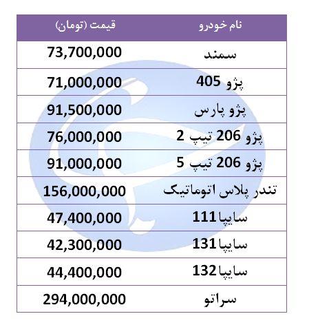 قیمت خودروهای پرفروش در ۱۶ شهریور ۹۸ + جدول