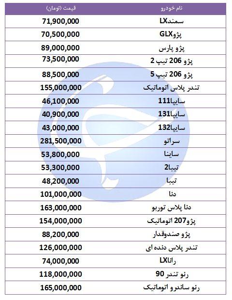قیمت خودروهای پرفروش در ۷ مهر۹۸/ دنا یک میلیون تومان ارزان شد + جدول
