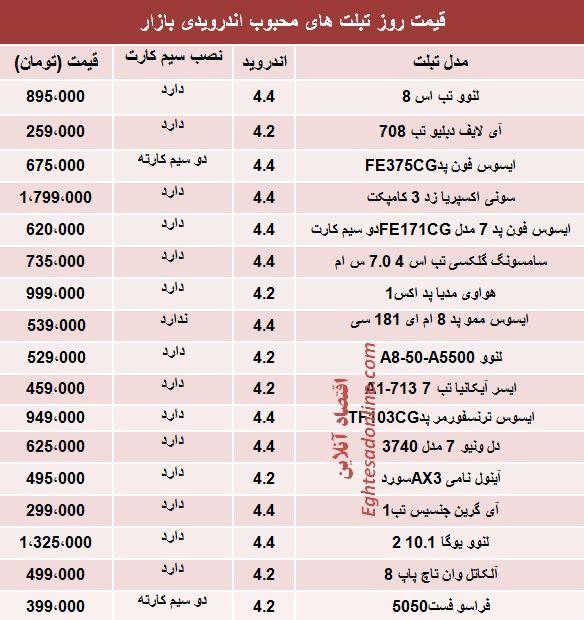 قیمت تبلتهای اندرویدی (+جدول)