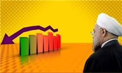 پیشبینی دولت از شاخصهای اقتصادی در سال ۹۳ + جدول