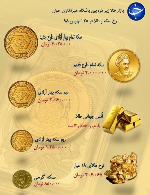 نرخ سکه و طلا در ۲۵ شهریور ۹۸ / قیمت سکه ۴ میلیون تومان شد + جدول